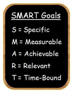 SMART goals pic