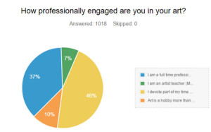 Art Survey